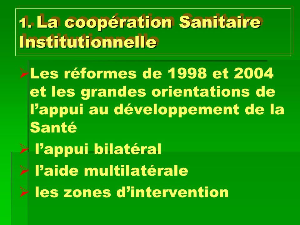 1. La coopération Sanitaire Institutionnelle Les réformes de 1998 et 2004 et les grandes orientations de lappui au développement de la Santé lappui bi