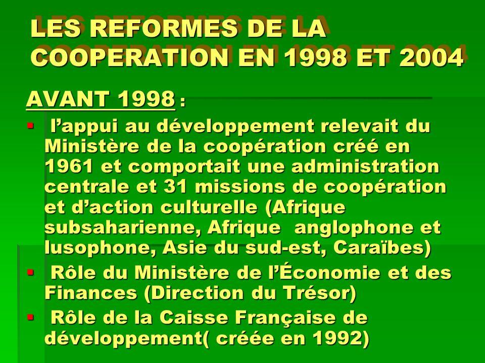 LES REFORMES DE LA COOPERATION EN 1998 ET 2004 AVANT 1998 : lappui au développement relevait du Ministère de la coopération créé en 1961 et comportait