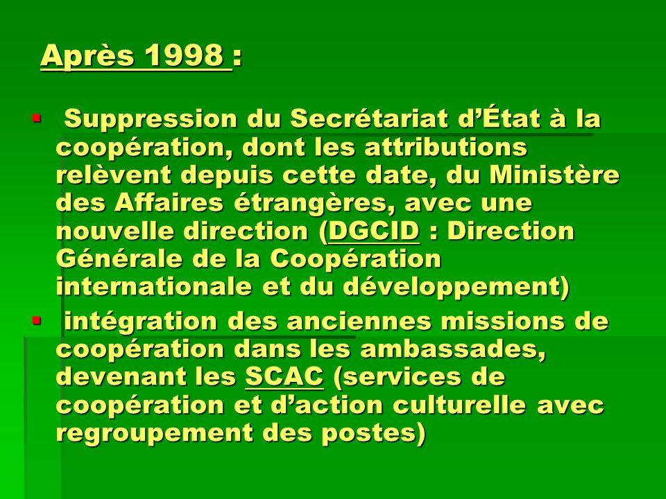 Après 1998 : Suppression du Secrétariat dÉtat à la coopération, dont les attributions relèvent depuis cette date, du Ministère des Affaires étrangères