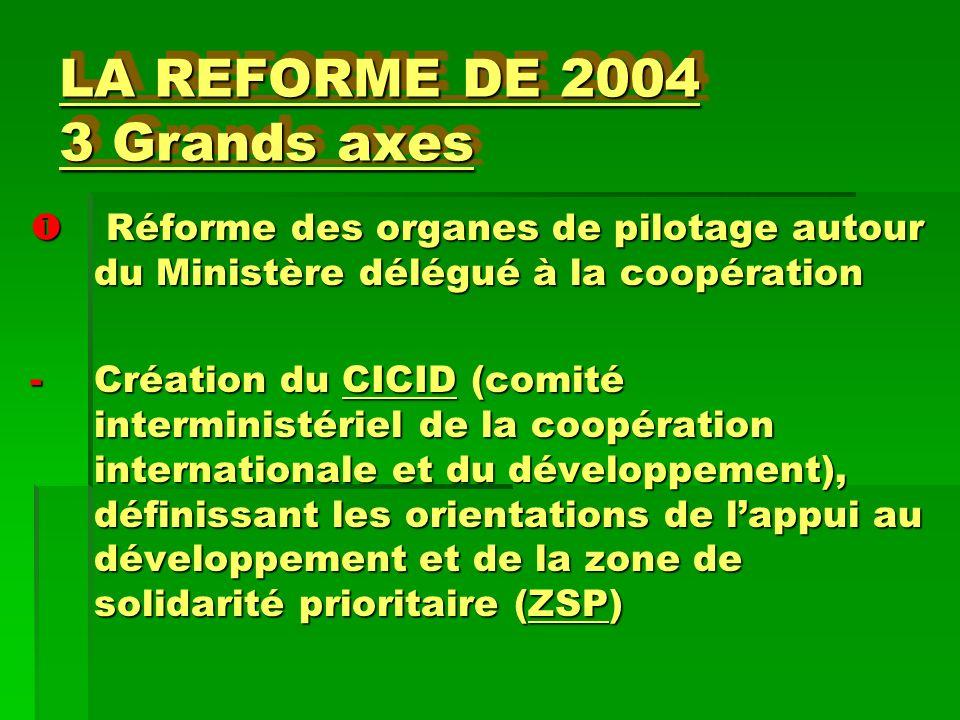LA REFORME DE 2004 3 Grands axes Réforme des organes de pilotage autour du Ministère délégué à la coopération Réforme des organes de pilotage autour d