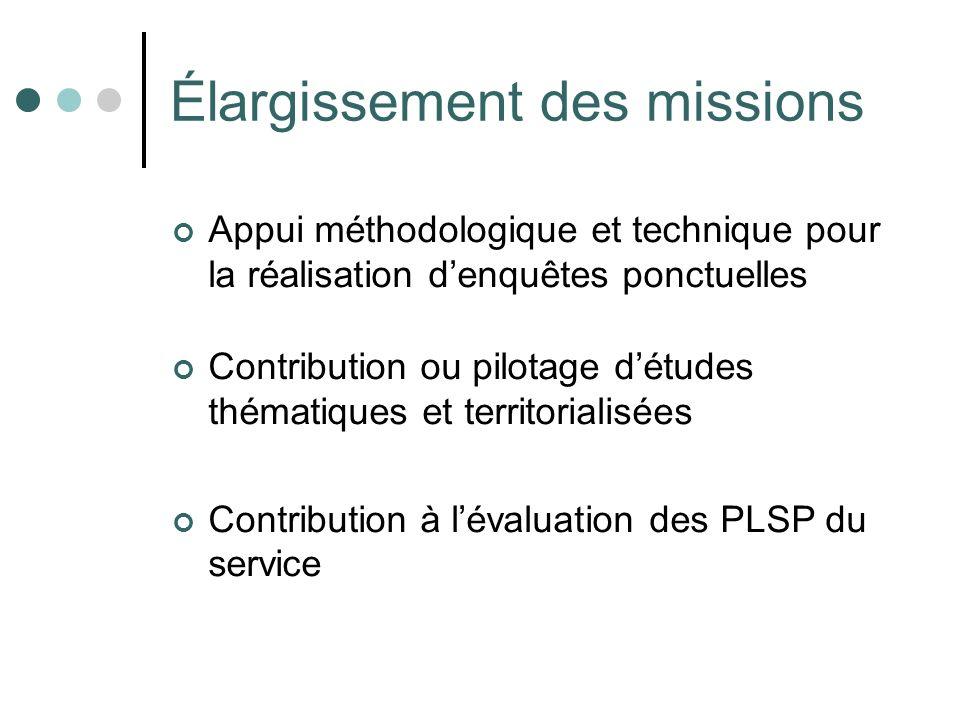 Élargissement des missions Appui méthodologique et technique pour la réalisation denquêtes ponctuelles Contribution ou pilotage détudes thématiques et