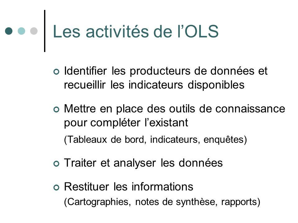 Les activités de lOLS Identifier les producteurs de données et recueillir les indicateurs disponibles Mettre en place des outils de connaissance pour