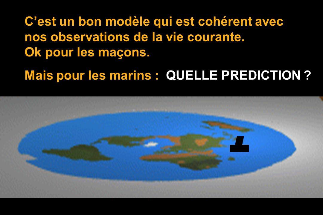 Un exemple, please Et bien, prenons la terre. Modèle 1 : la terre est plate.