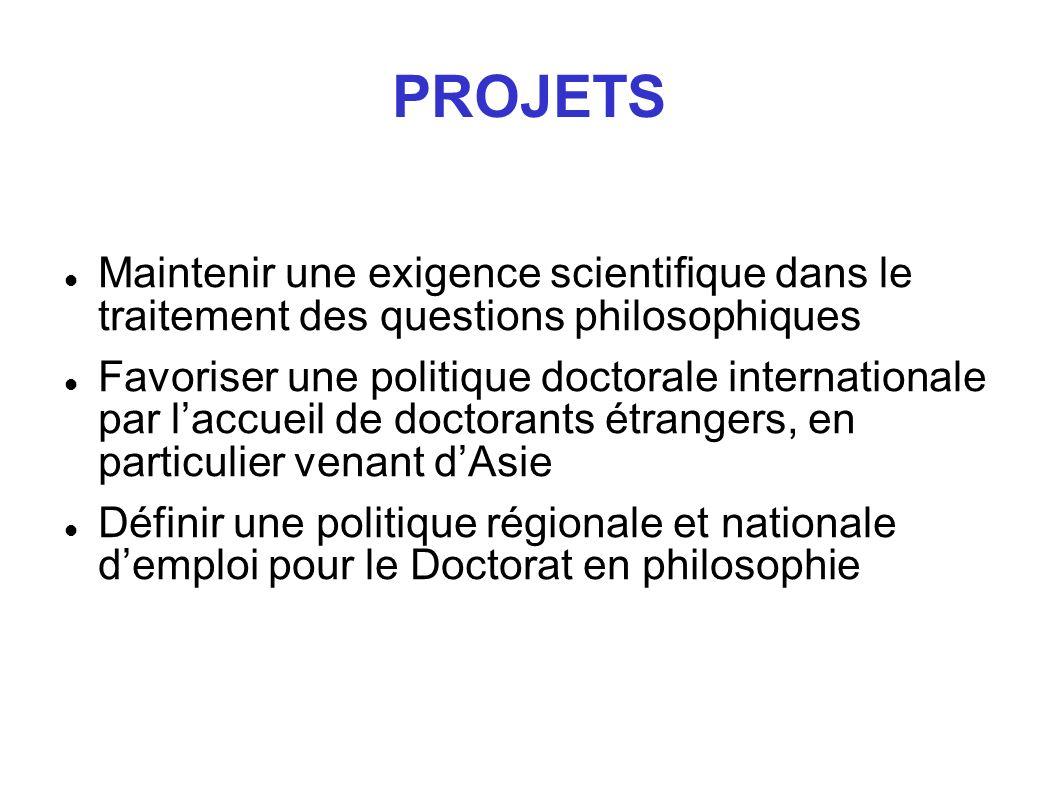 PROJETS Maintenir une exigence scientifique dans le traitement des questions philosophiques Favoriser une politique doctorale internationale par laccu