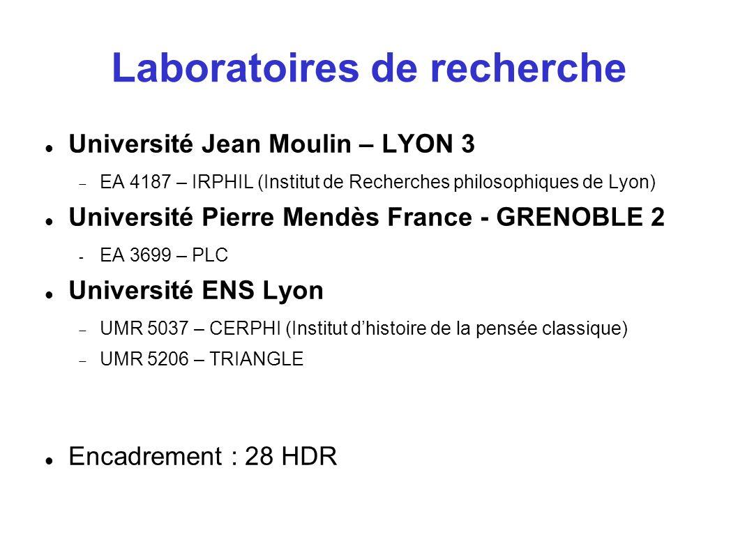 Laboratoires de recherche Université Jean Moulin – LYON 3 EA 4187 – IRPHIL (Institut de Recherches philosophiques de Lyon) Université Pierre Mendès Fr