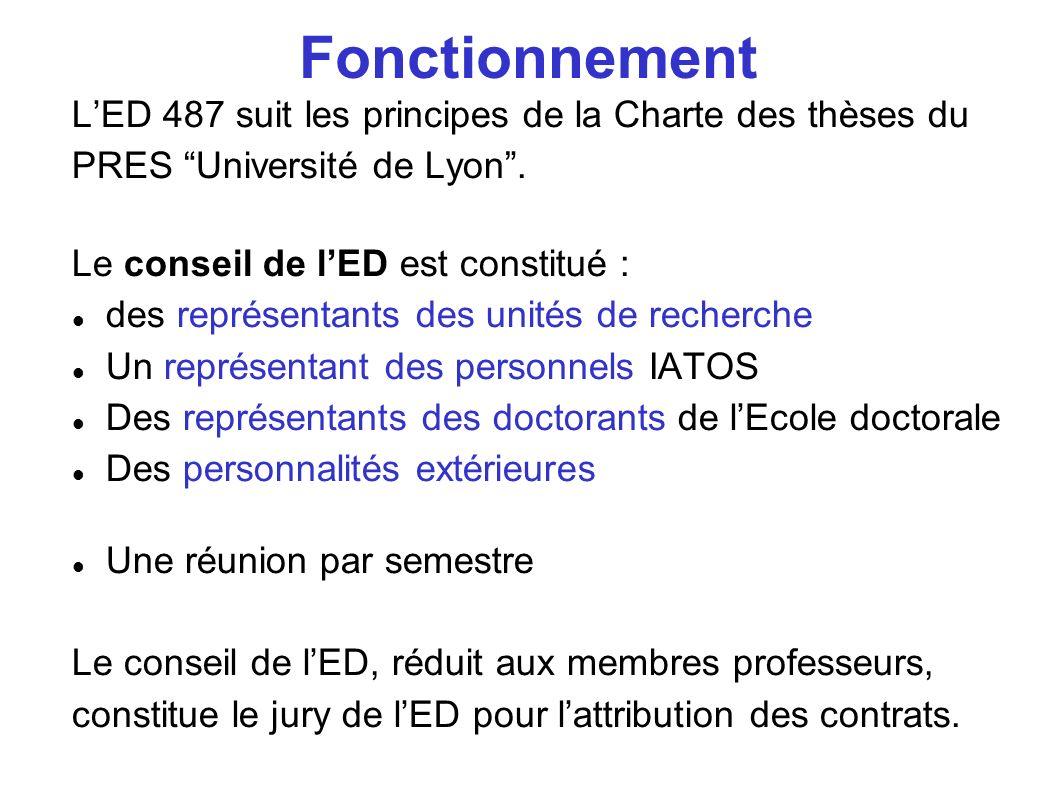 Fonctionnement LED 487 suit les principes de la Charte des thèses du PRES Université de Lyon. Le conseil de lED est constitué : des représentants des