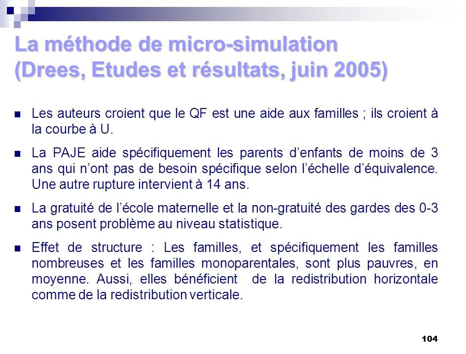 104 La méthode de micro-simulation (Drees, Etudes et résultats, juin 2005) Les auteurs croient que le QF est une aide aux familles ; ils croient à la