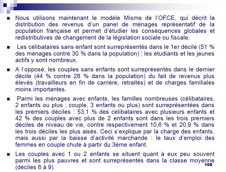 108 Nous utilisons maintenant le modèle Misme de lOFCE, qui décrit la distribution des revenus dun panel de ménages représentatif de la population fra