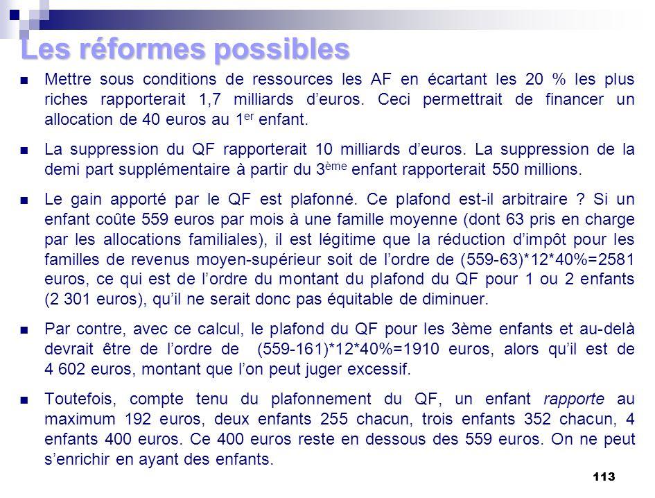 113 Les réformes possibles Mettre sous conditions de ressources les AF en écartant les 20 % les plus riches rapporterait 1,7 milliards deuros. Ceci pe
