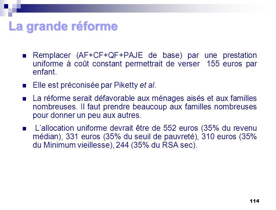 114 La grande réforme Remplacer (AF+CF+QF+PAJE de base) par une prestation uniforme à coût constant permettrait de verser 155 euros par enfant. Elle e