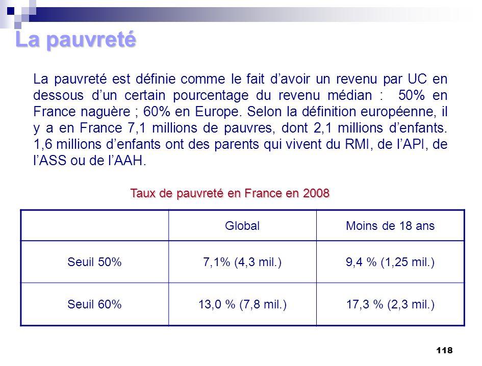 118 La pauvreté La pauvreté est définie comme le fait davoir un revenu par UC en dessous dun certain pourcentage du revenu médian : 50% en France nagu