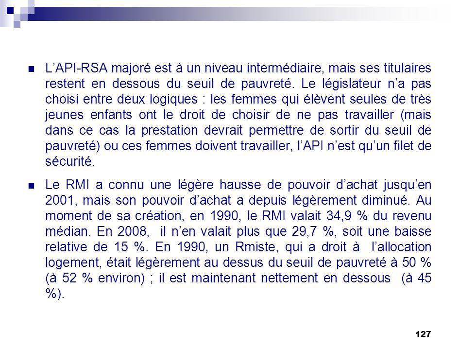 127 LAPI-RSA majoré est à un niveau intermédiaire, mais ses titulaires restent en dessous du seuil de pauvreté. Le législateur na pas choisi entre deu