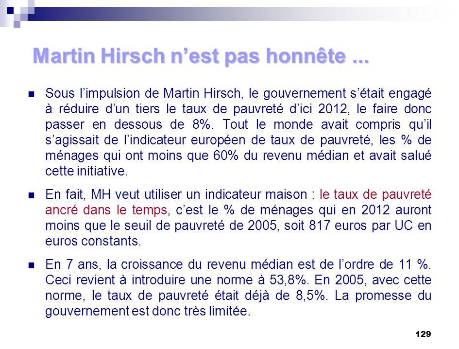 129 Martin Hirsch nest pas honnête... Sous limpulsion de Martin Hirsch, le gouvernement sétait engagé à réduire dun tiers le taux de pauvreté dici 201