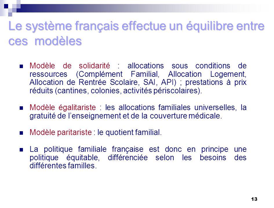 13 Modèle de solidarité : allocations sous conditions de ressources (Complément Familial, Allocation Logement, Allocation de Rentrée Scolaire, SAI, AP