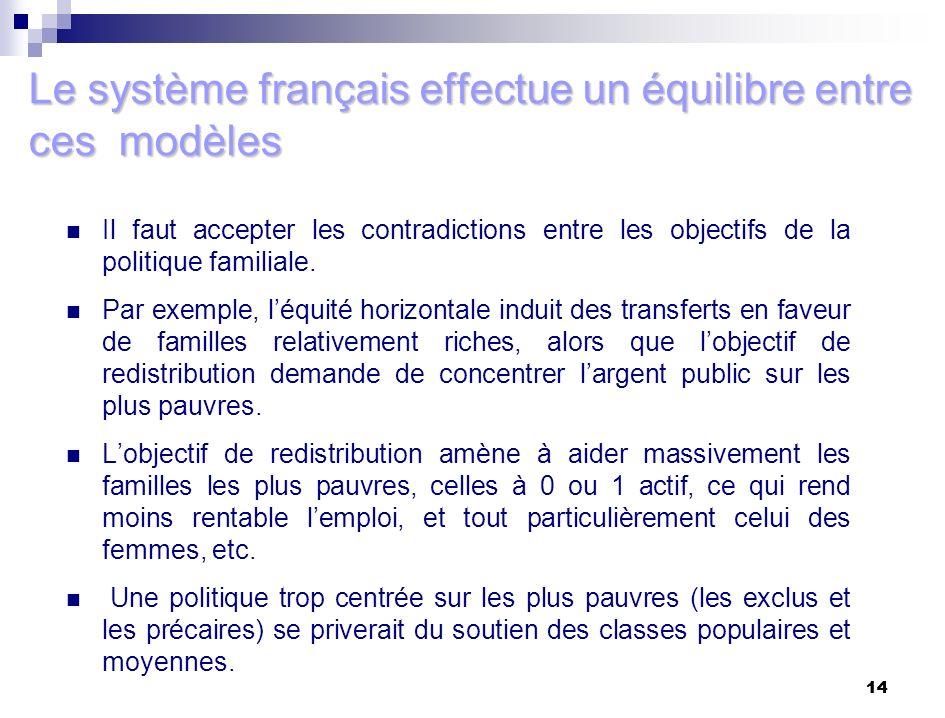 14 Il faut accepter les contradictions entre les objectifs de la politique familiale. Par exemple, léquité horizontale induit des transferts en faveur