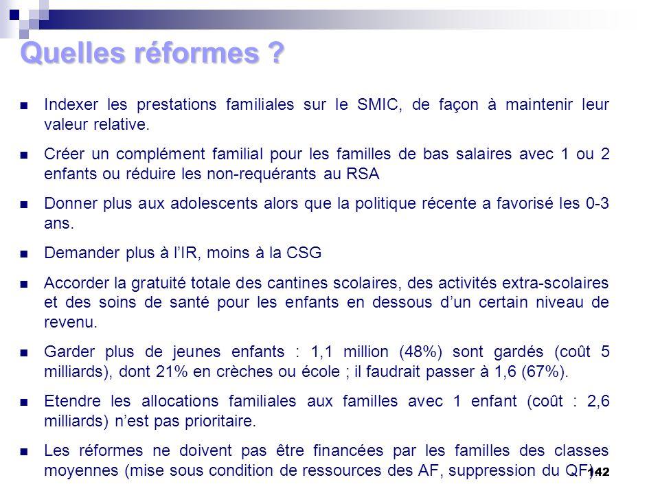 142 Quelles réformes ? Indexer les prestations familiales sur le SMIC, de façon à maintenir leur valeur relative. Créer un complément familial pour le