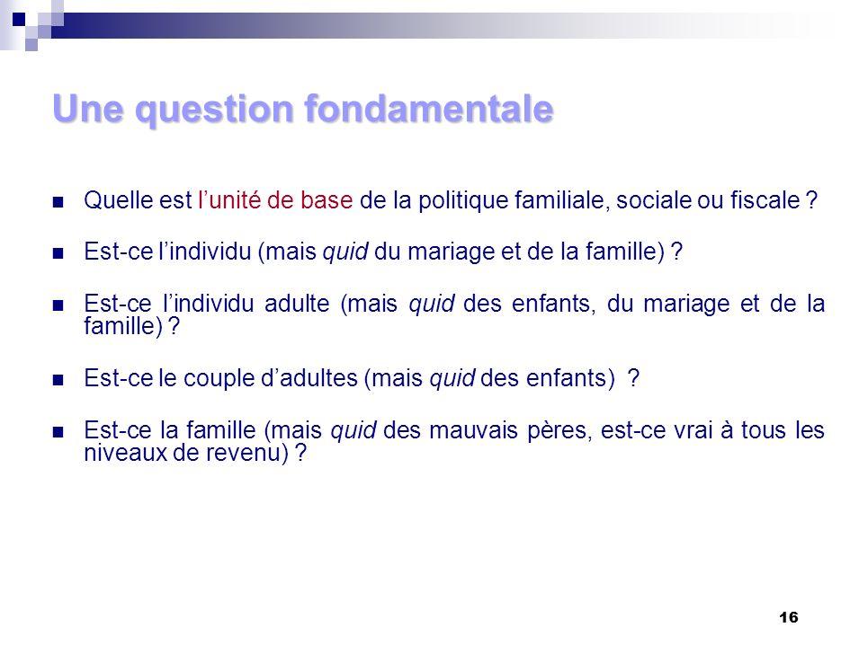 16 Une question fondamentale Quelle est lunité de base de la politique familiale, sociale ou fiscale ? Est-ce lindividu (mais quid du mariage et de la