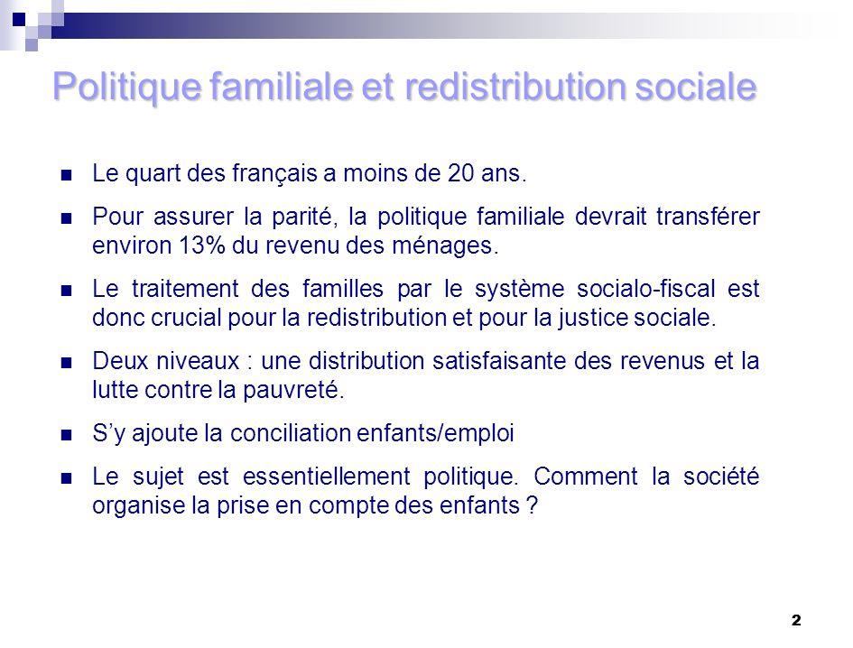 2 2 Le quart des français a moins de 20 ans. Pour assurer la parité, la politique familiale devrait transférer environ 13% du revenu des ménages. Le t