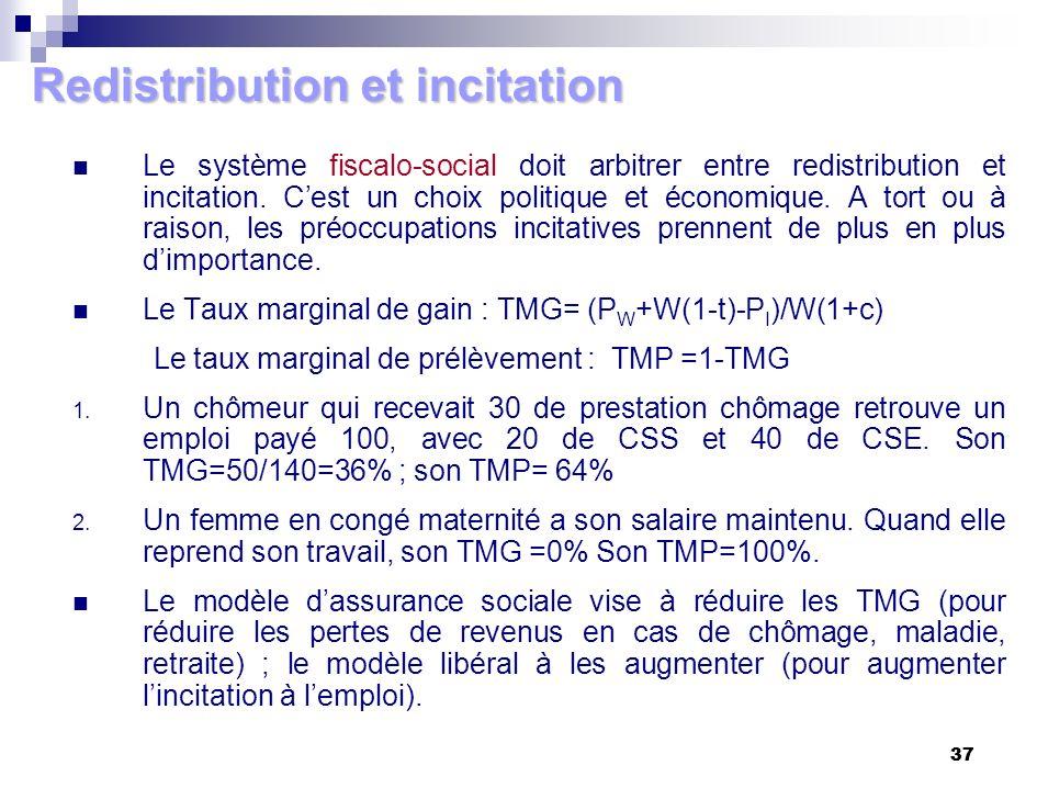 37 Redistribution et incitation Le système fiscalo-social doit arbitrer entre redistribution et incitation. Cest un choix politique et économique. A t