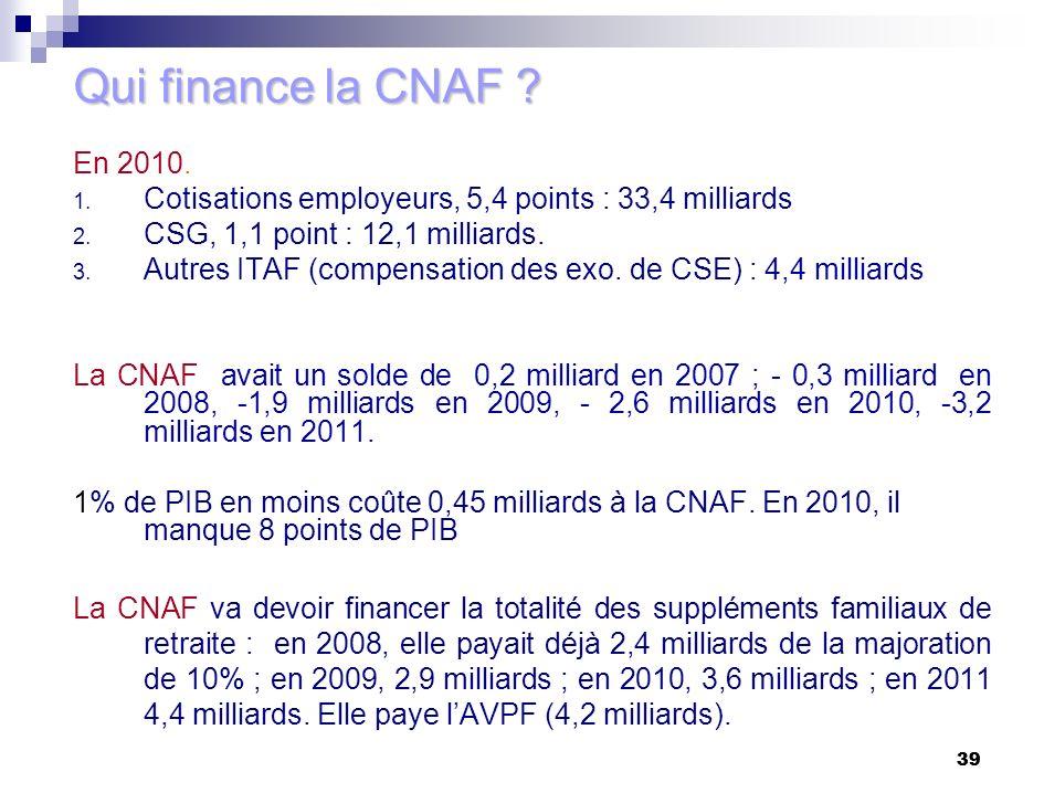 39 En 2010. 1. Cotisations employeurs, 5,4 points : 33,4 milliards 2. CSG, 1,1 point : 12,1 milliards. 3. Autres ITAF (compensation des exo. de CSE) :