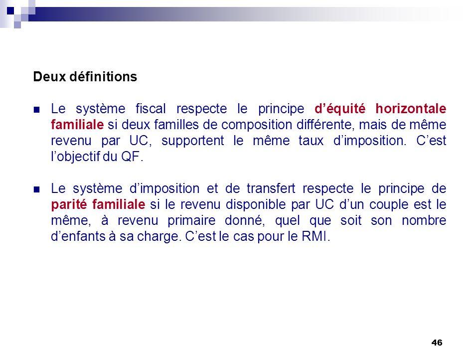 46 Deux définitions Le système fiscal respecte le principe déquité horizontale familiale si deux familles de composition différente, mais de même reve
