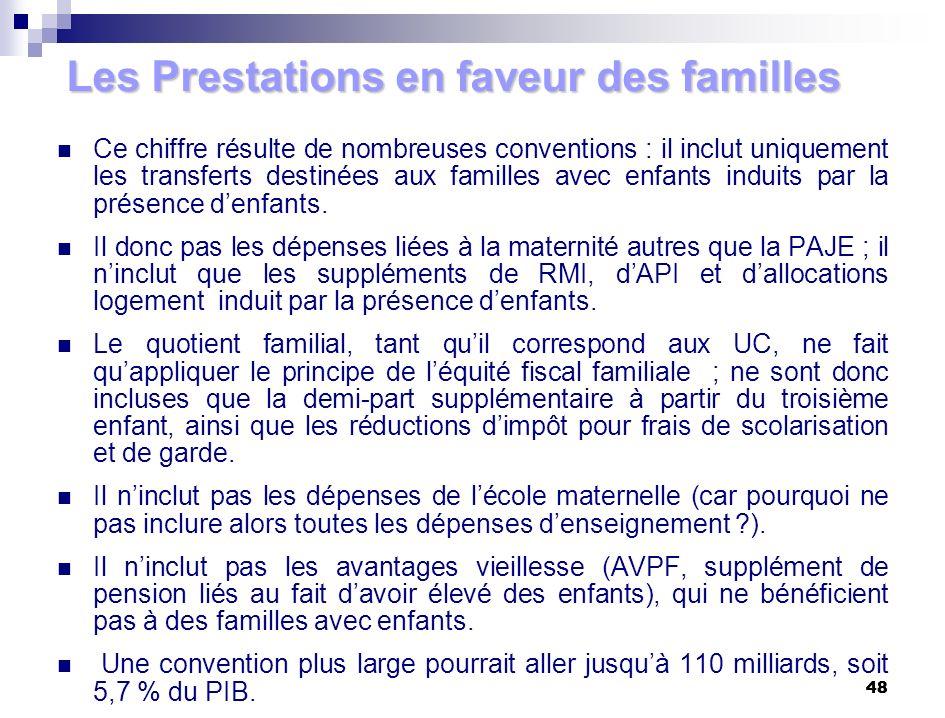 48 Les Prestations en faveur des familles Ce chiffre résulte de nombreuses conventions : il inclut uniquement les transferts destinées aux familles av