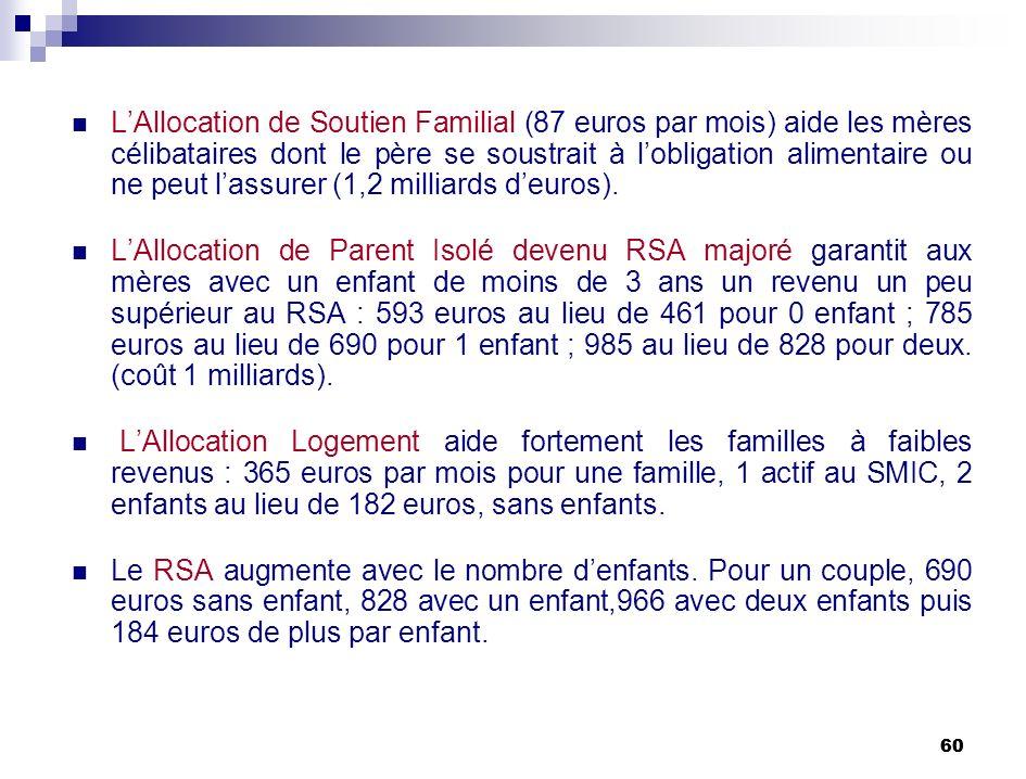 60 LAllocation de Soutien Familial (87 euros par mois) aide les mères célibataires dont le père se soustrait à lobligation alimentaire ou ne peut lass