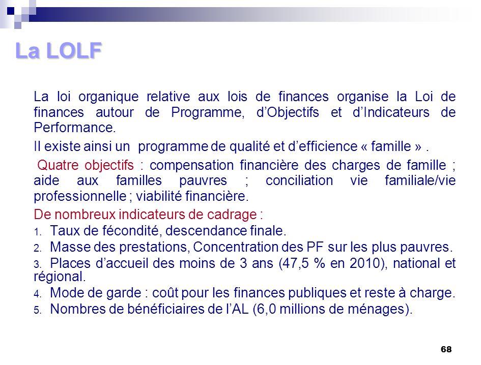 68 La LOLF La loi organique relative aux lois de finances organise la Loi de finances autour de Programme, dObjectifs et dIndicateurs de Performance.