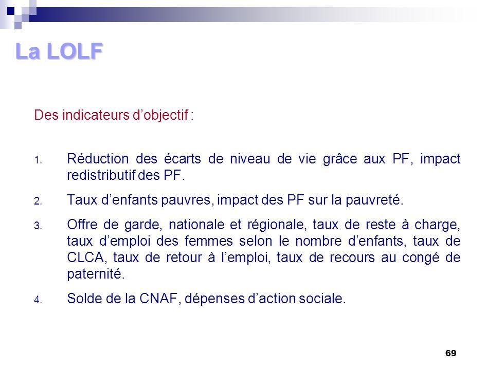 69 La LOLF Des indicateurs dobjectif : 1. Réduction des écarts de niveau de vie grâce aux PF, impact redistributif des PF. 2. Taux denfants pauvres, i