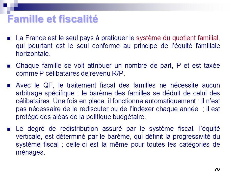 70 Famille et fiscalité La France est le seul pays à pratiquer le système du quotient familial, qui pourtant est le seul conforme au principe de léqui