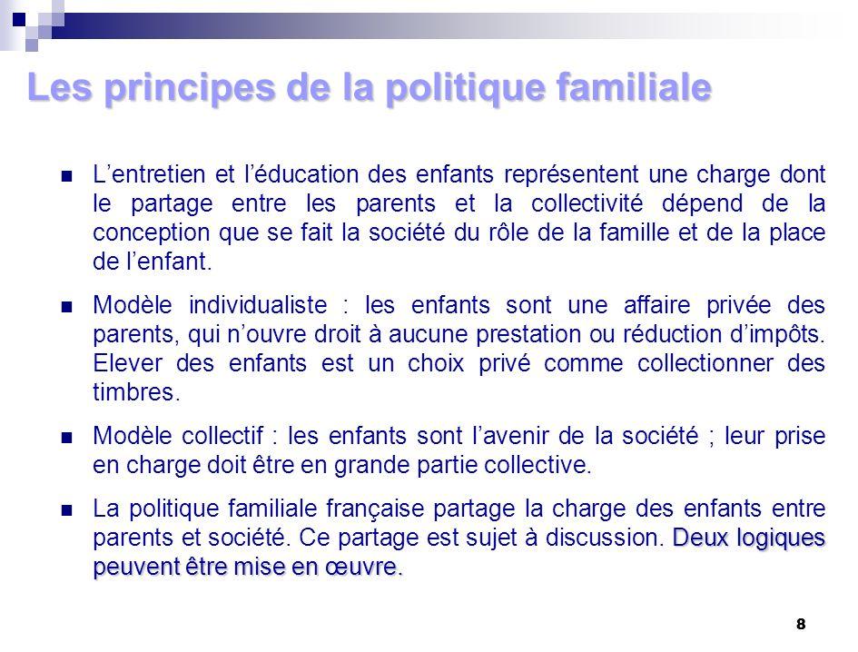 8 8 Les principes de la politique familiale Lentretien et léducation des enfants représentent une charge dont le partage entre les parents et la colle