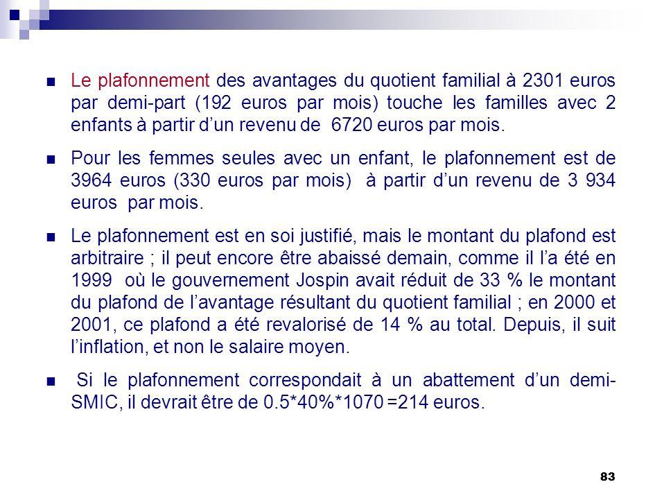 83 Le plafonnement des avantages du quotient familial à 2301 euros par demi-part (192 euros par mois) touche les familles avec 2 enfants à partir dun