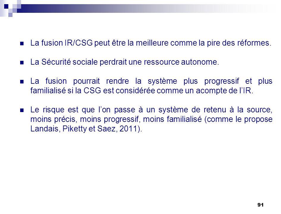 91 La fusion IR/CSG peut être la meilleure comme la pire des réformes. La Sécurité sociale perdrait une ressource autonome. La fusion pourrait rendre