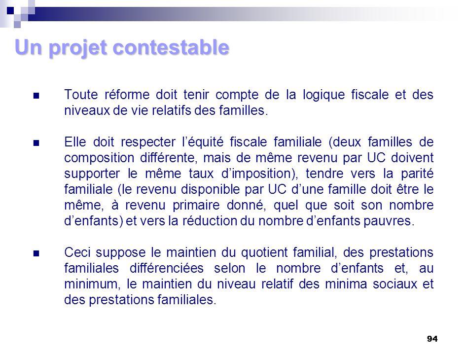 94 Un projet contestable Toute réforme doit tenir compte de la logique fiscale et des niveaux de vie relatifs des familles. Elle doit respecter léquit
