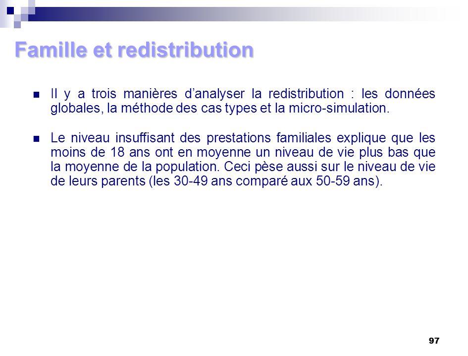 97 Famille et redistribution Il y a trois manières danalyser la redistribution : les données globales, la méthode des cas types et la micro-simulation