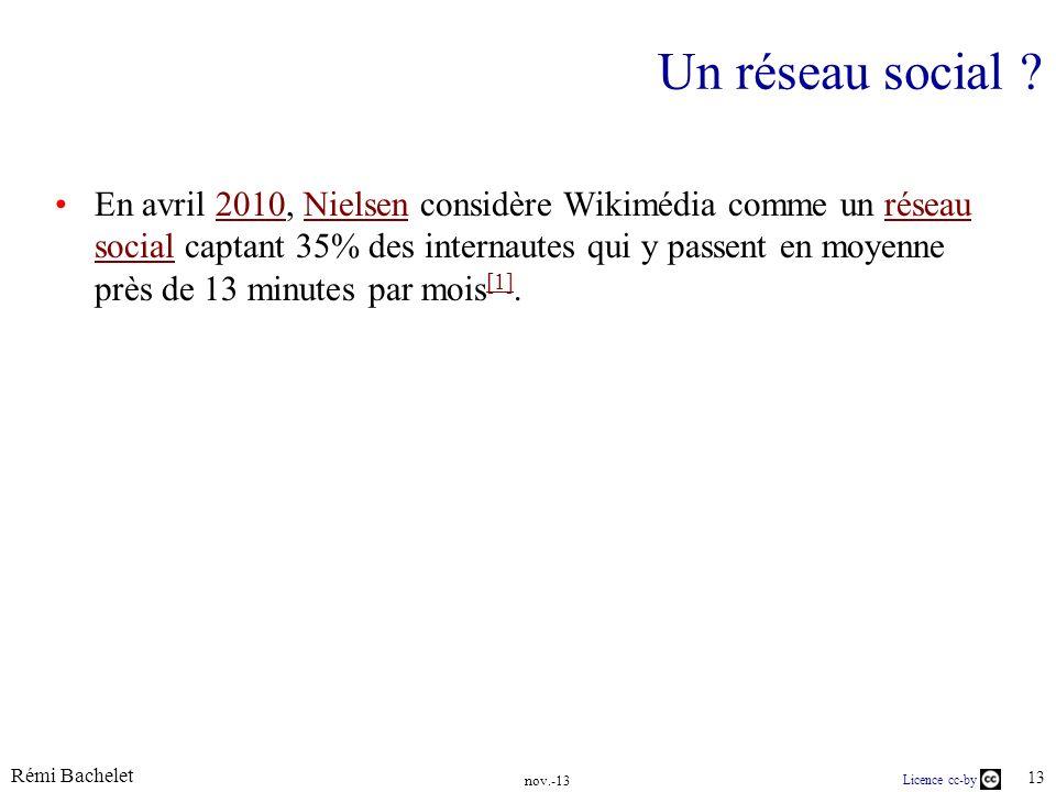 Rémi Bachelet 13 Licence cc-by Un réseau social ? En avril 2010, Nielsen considère Wikimédia comme un réseau social captant 35% des internautes qui y