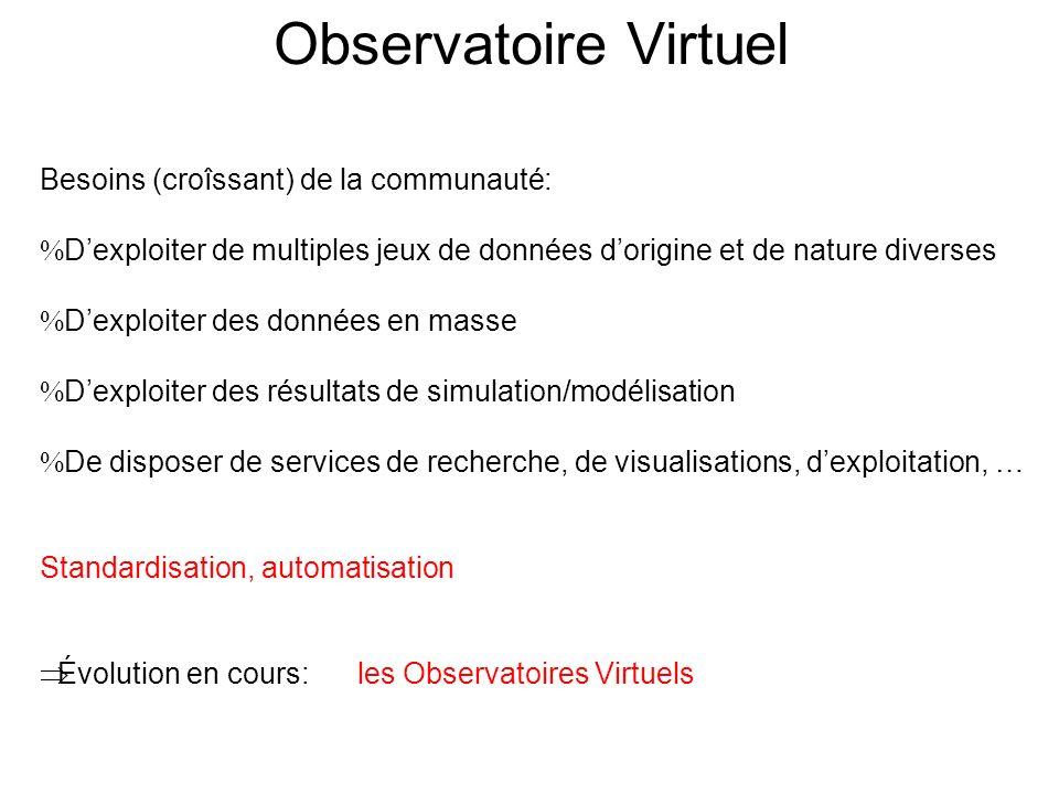 Observatoire Virtuel Besoins (croîssant) de la communauté: %Dexploiter de multiples jeux de données dorigine et de nature diverses %Dexploiter des don