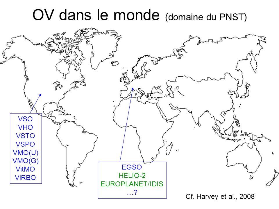 OV dans le monde (domaine du PNST) VSO VHO VSTO VSPO VMO(U) VMO(G) VitMO ViRBO EGSO HELIO-2 EUROPLANET/IDIS …? Cf. Harvey et al., 2008