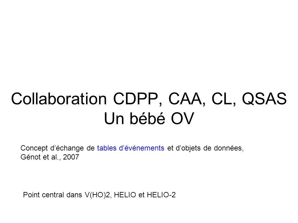 Collaboration CDPP, CAA, CL, QSAS Un bébé OV Concept déchange de tables dévénements et dobjets de données, Génot et al., 2007 Point central dans V(HO)