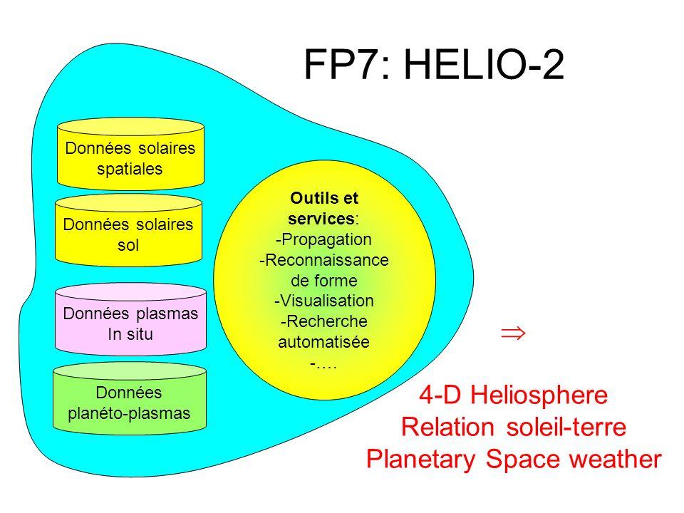 FP7: HELIO-2 Données solaires spatiales Données solaires sol Données plasmas In situ Données planéto-plasmas Outils et services: -Propagation -Reconna