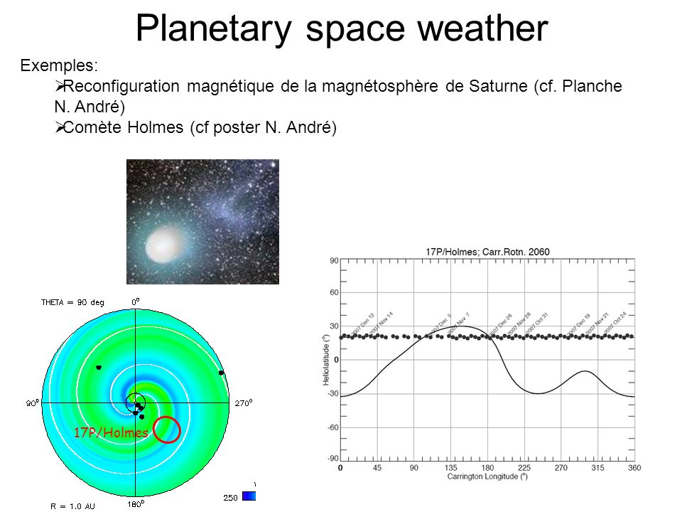 Planetary space weather Exemples: Reconfiguration magnétique de la magnétosphère de Saturne (cf. Planche N. André) Comète Holmes (cf poster N. André)