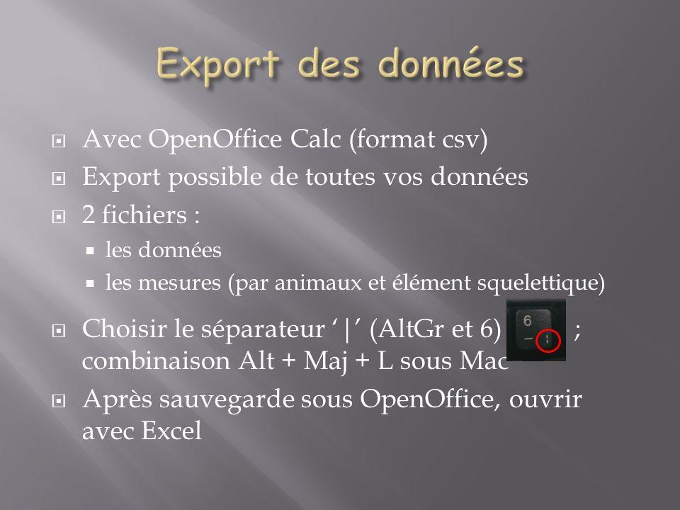 Avec OpenOffice Calc (format csv) Export possible de toutes vos données 2 fichiers : les données les mesures (par animaux et élément squelettique) Cho