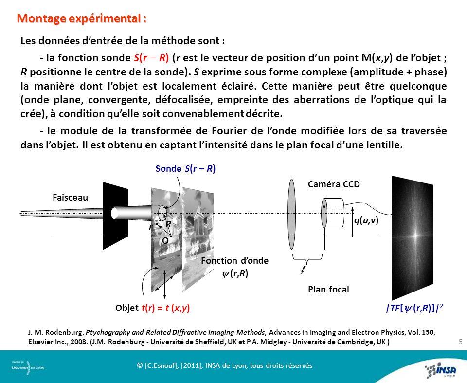 Montage expérimental : r R Objet t(r) = t (x,y) Plan focal Faisceau O f Caméra CCD Sonde S(r – R) q(u,v) Fonction donde (r,R) |TF[ (r,R)]| 2 Les donné