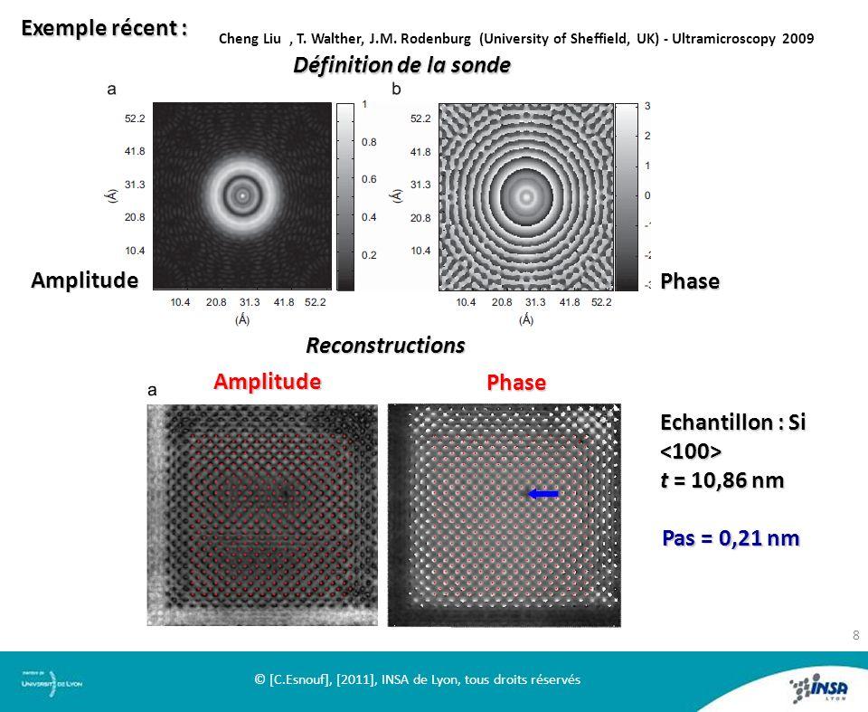 Définition de la sonde Echantillon : Si Echantillon : Si t = 10,86 nm Pas = 0,21 nm Amplitude Cheng Liu, T. Walther, J.M. Rodenburg (University of She
