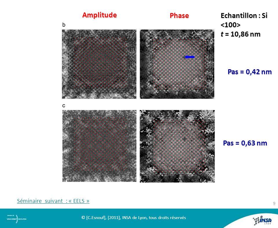 Echantillon : Si Echantillon : Si t = 10,86 nm Pas = 0,42 nm Amplitude Phase Pas = 0,63 nm © [C.Esnouf], [2011], INSA de Lyon, tous droits réservés 9