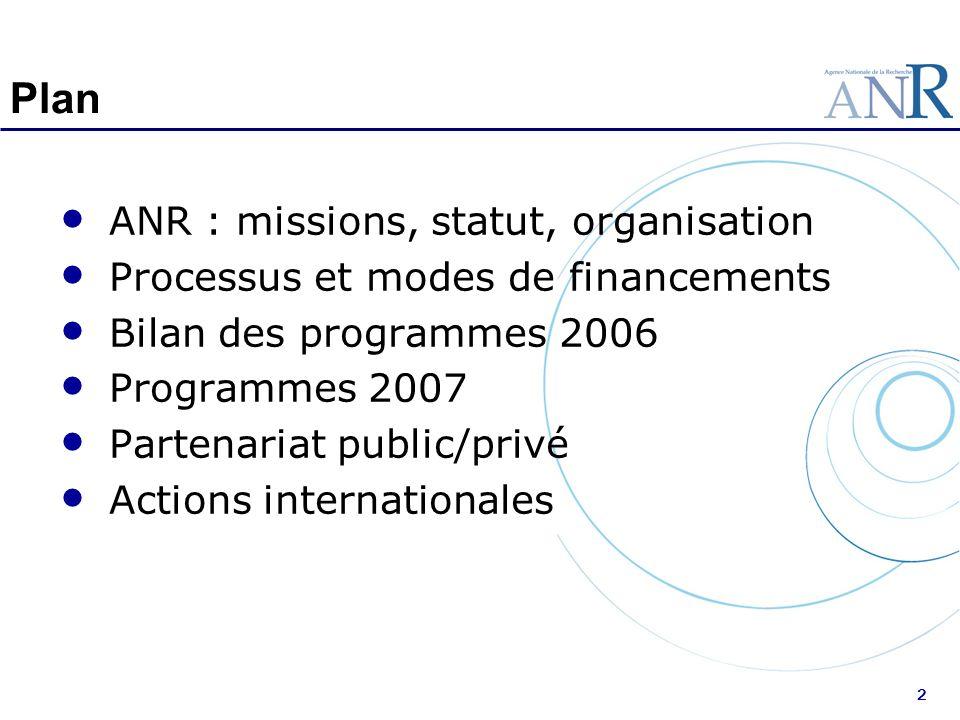 2 Plan ANR : missions, statut, organisation Processus et modes de financements Bilan des programmes 2006 Programmes 2007 Partenariat public/privé Acti