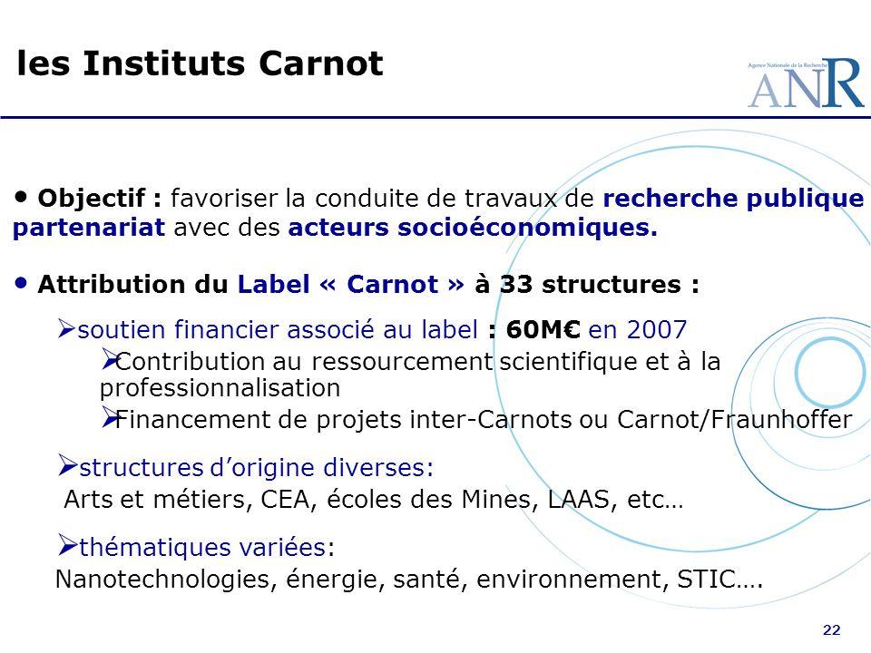 22 Objectif : favoriser la conduite de travaux de recherche publique en partenariat avec des acteurs socioéconomiques. Attribution du Label « Carnot »