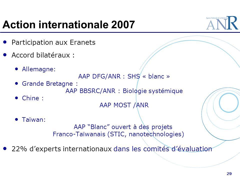 29 Action internationale 2007 Participation aux Eranets Accord bilatéraux : Allemagne: AAP DFG/ANR : SHS « blanc » Grande Bretagne : AAP BBSRC/ANR : B