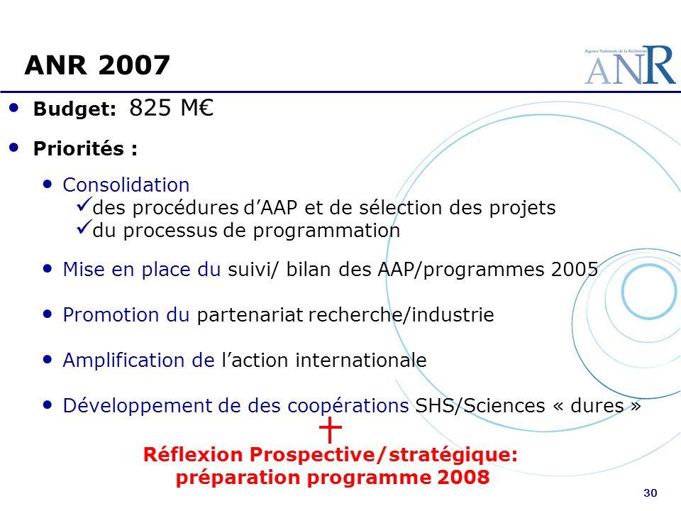 30 ANR 2007 Budget: 825 M Priorités : Consolidation des procédures dAAP et de sélection des projets du processus de programmation Mise en place du sui