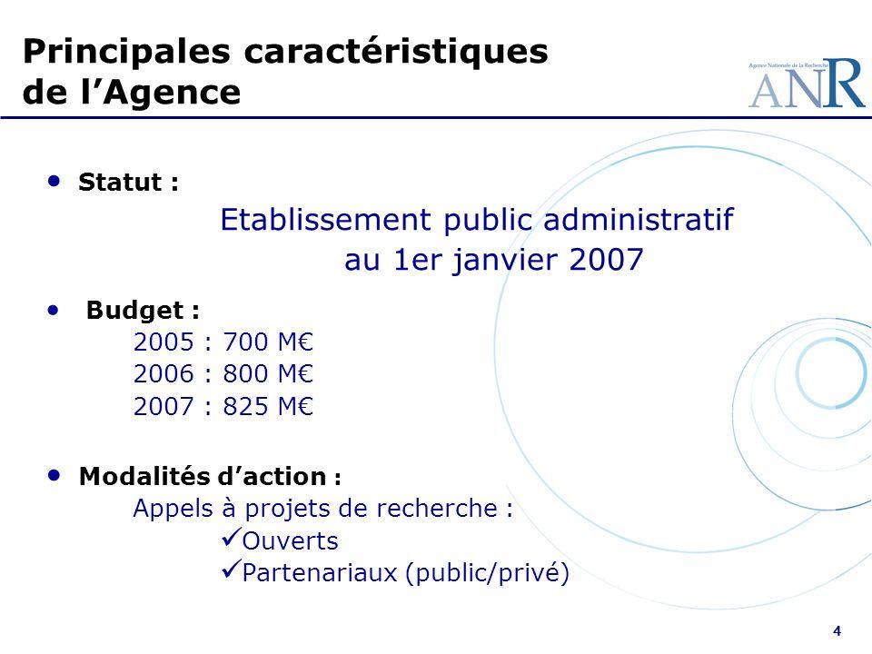 4 Statut : Etablissement public administratif au 1er janvier 2007 Budget : 2005 : 700 M 2006 : 800 M 2007 : 825 M Modalités daction : Appels à projets